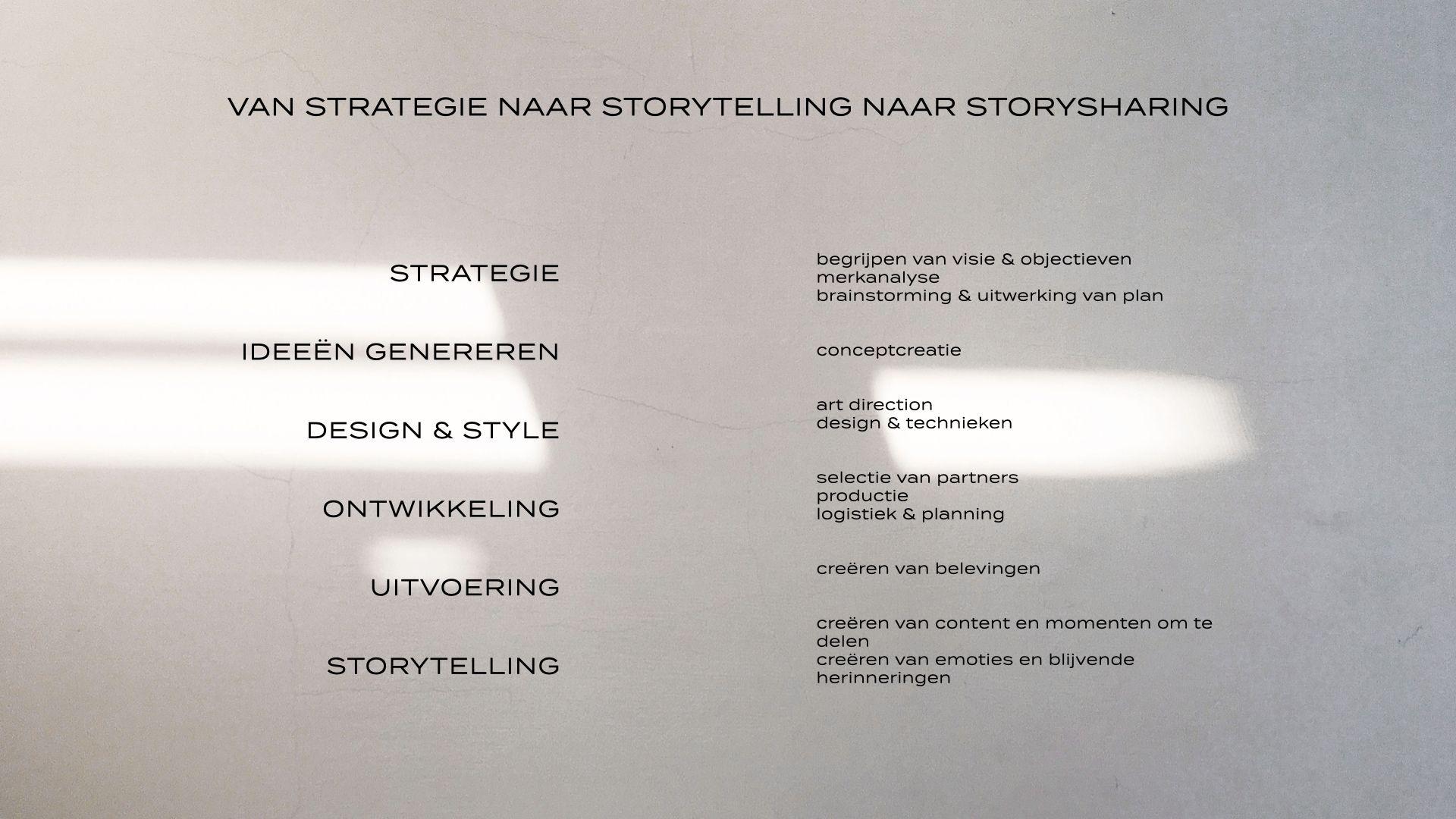 Over: strategie en functie